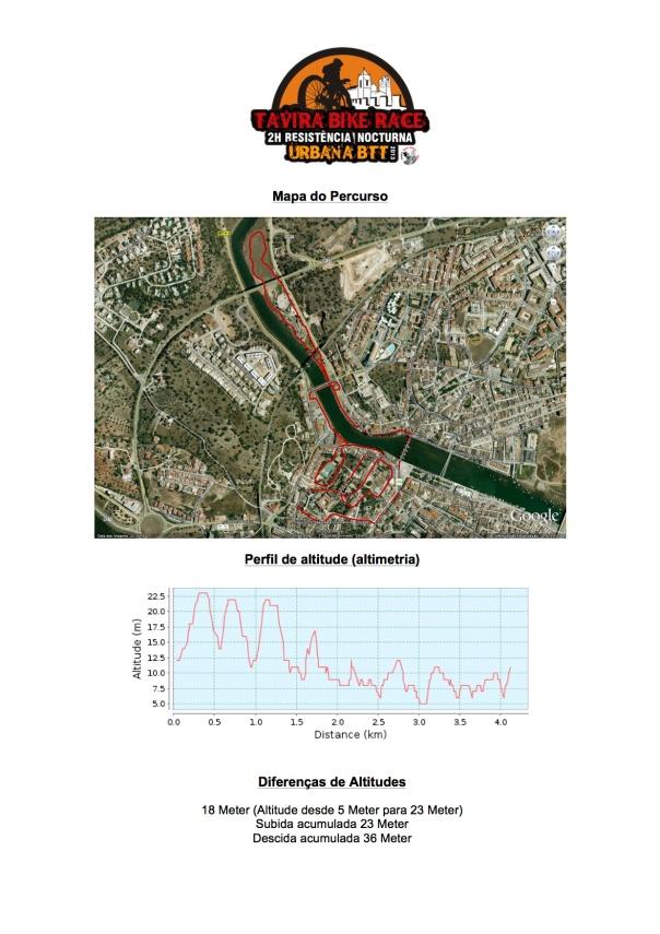 MapaPercurso&AltimetriaTBR2013